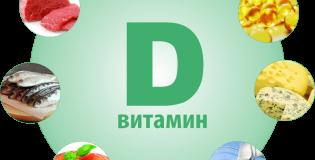 Лучший витамин Д на iHerb, рейтинг с отзывами, как выбрать и правильно принимать
